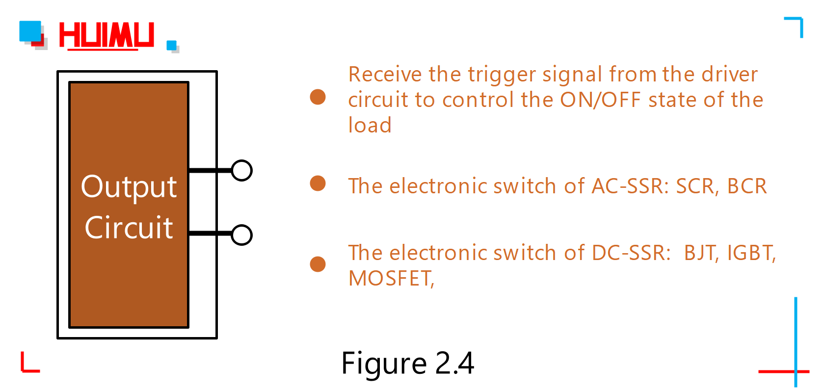 The output circuit of the solid-state relay is controlled by a trigger signal to enable on/off switching of the load power supplies.
