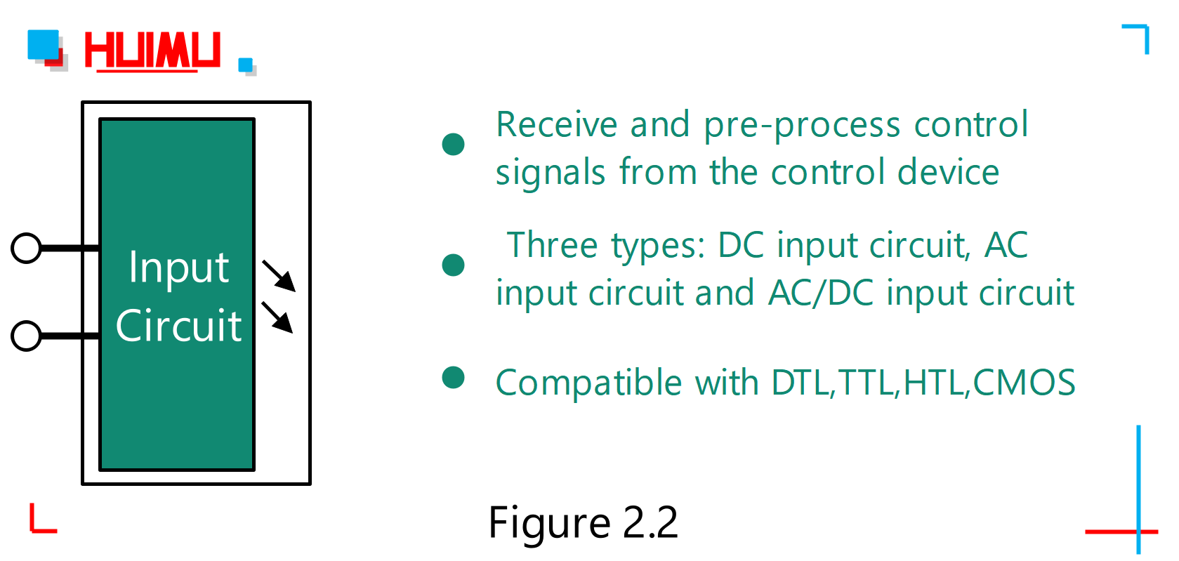 What Is The Solid State Relay Ssr 220v Ac Input Circuit Of Relays