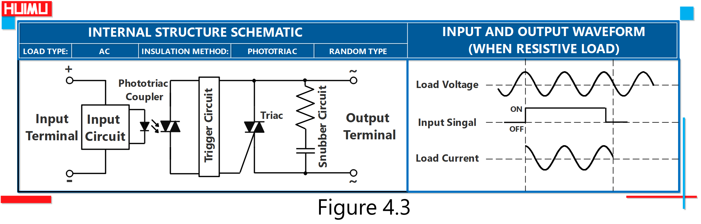 The internal structure schematic and waveform of Random Conduction Type AC solid state relays