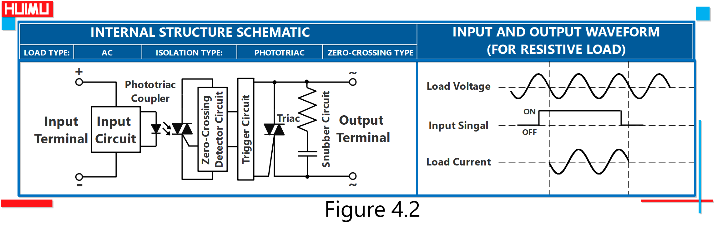 Zero Crossing Circuit What Is The Solid State Relay Ssr Ac Relays