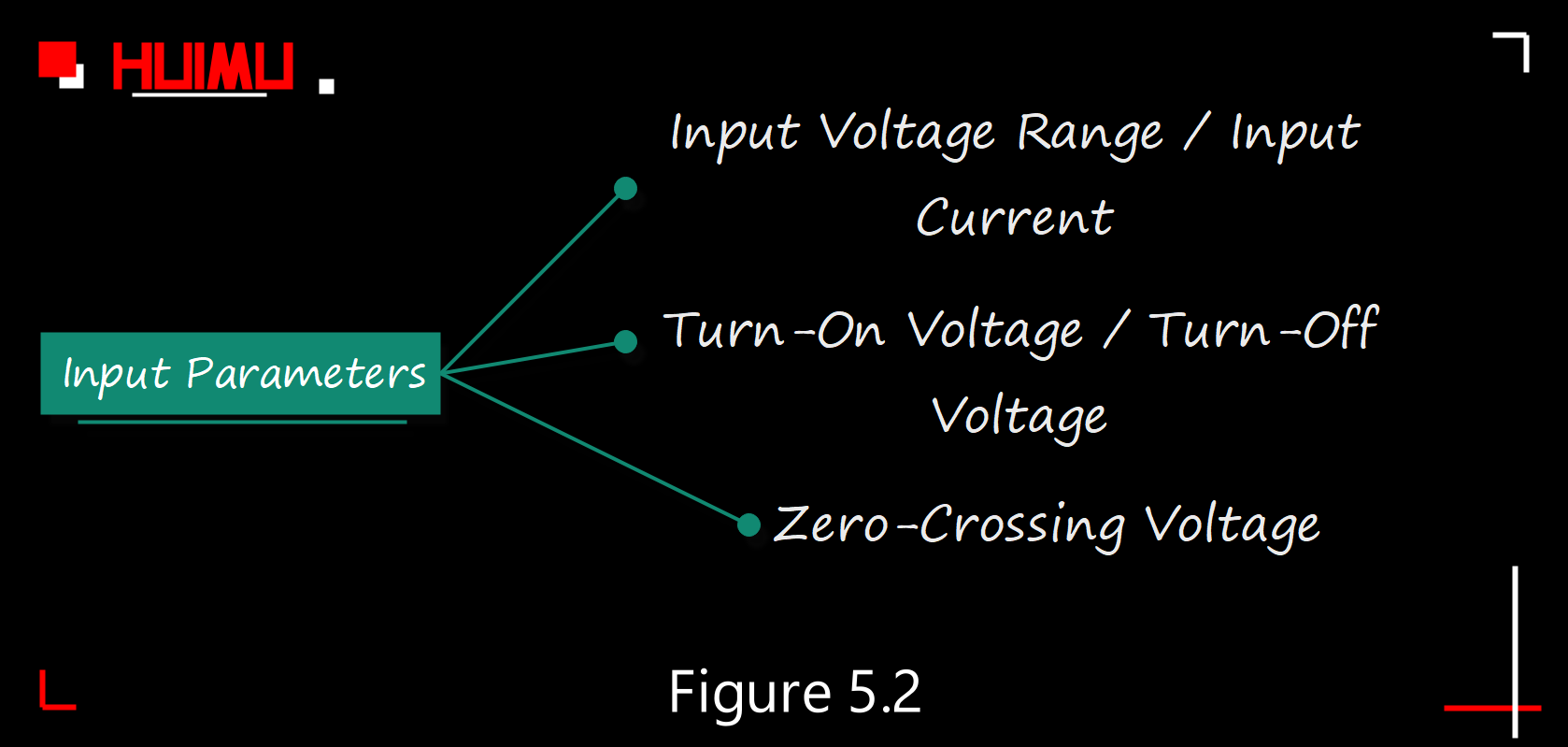 Input_Parameters_of_Solid_State_Relays