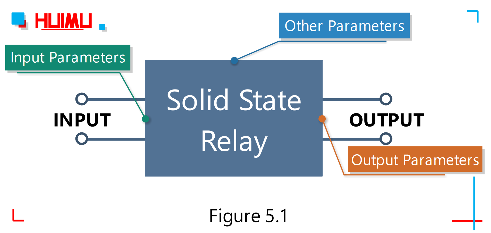 The_basic_parameters_of_solid_state_relays│HUIMULTD