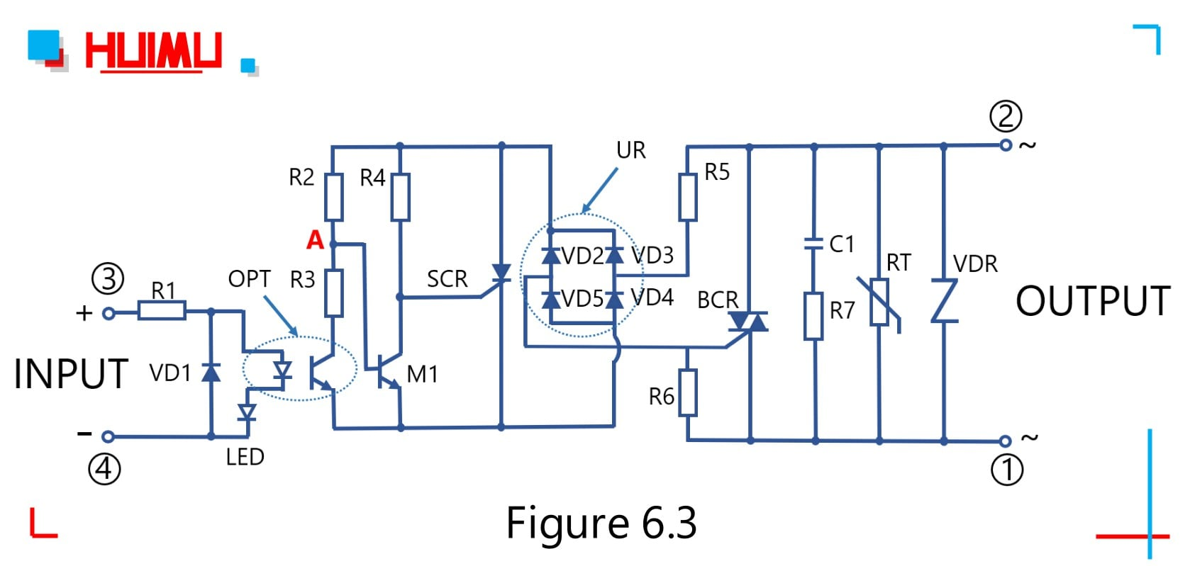 each components function of solid state relays