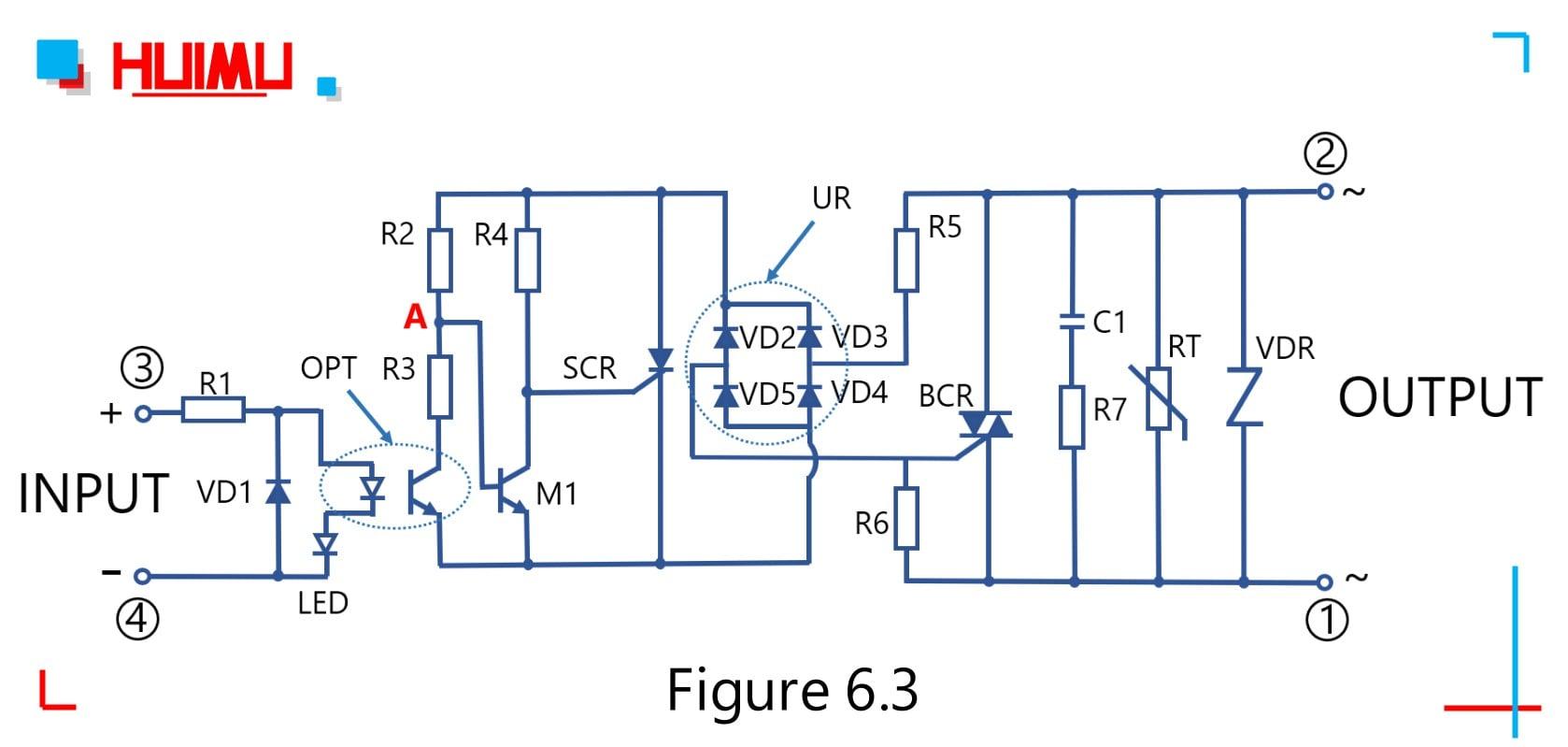 过零型固态继电器内部部件的功能