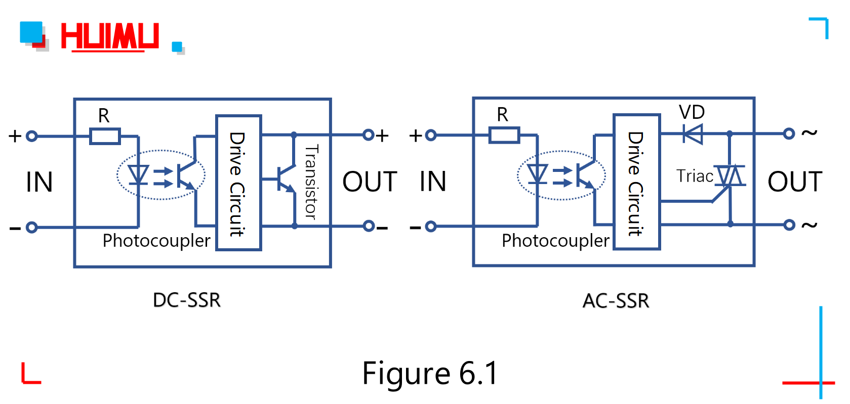 The_internal_equivalent_circuit_diagram_of_solid_state_relays│HUIMULTD