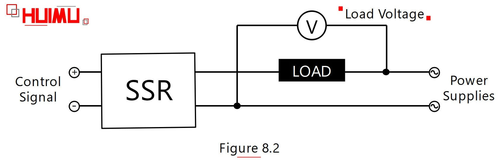 Load voltage of the solid state relays
