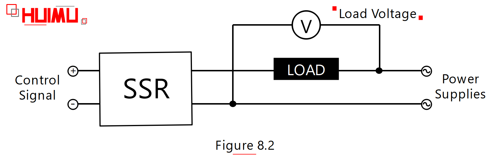 Load Voltage of Solid State Relays