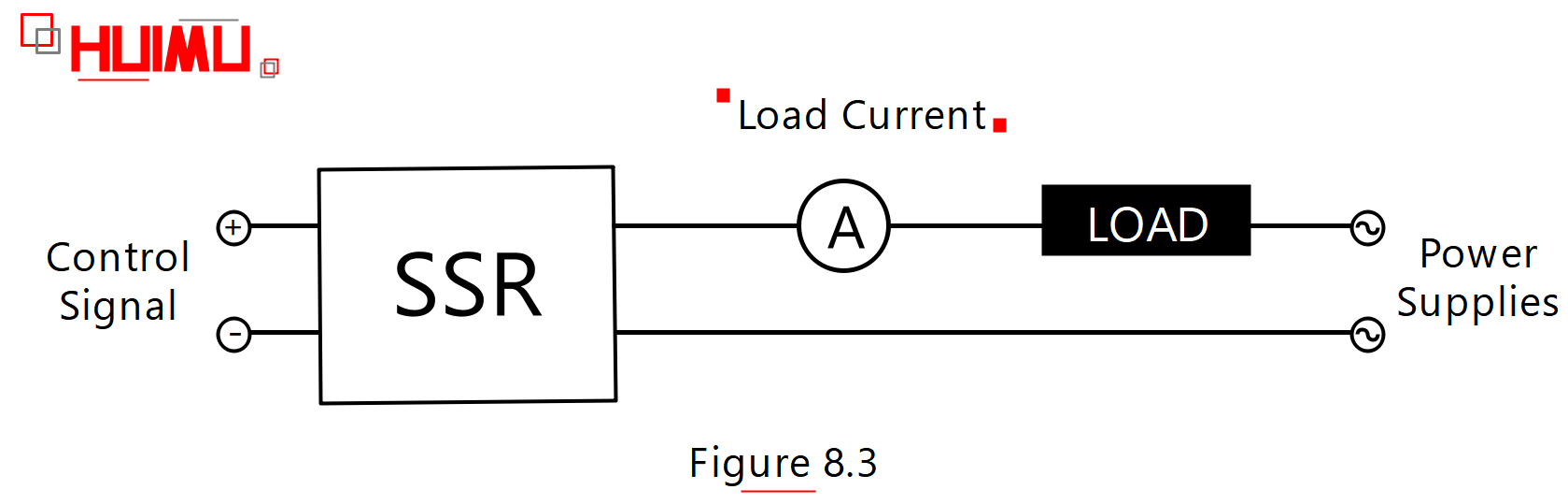Load_current_of_the_solid_state_relays│HUIMULTD
