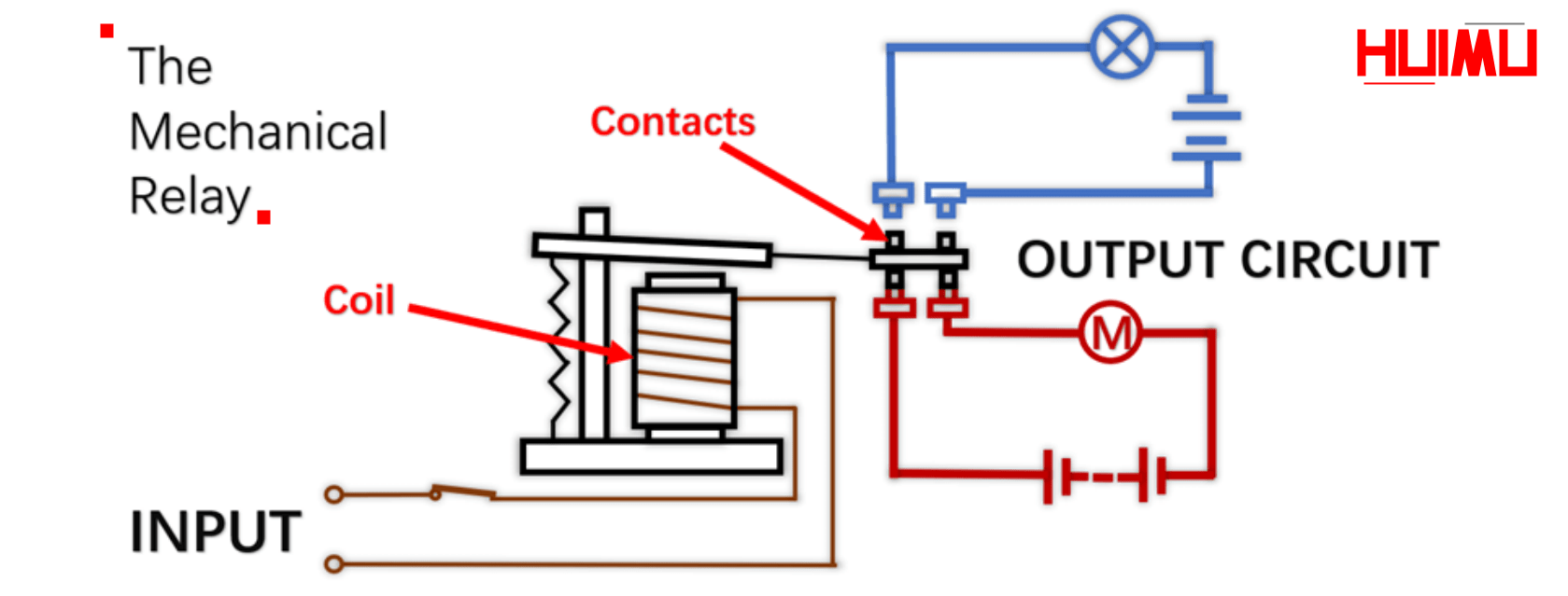How mechanical relays work