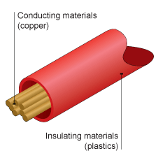 Insulation_Material