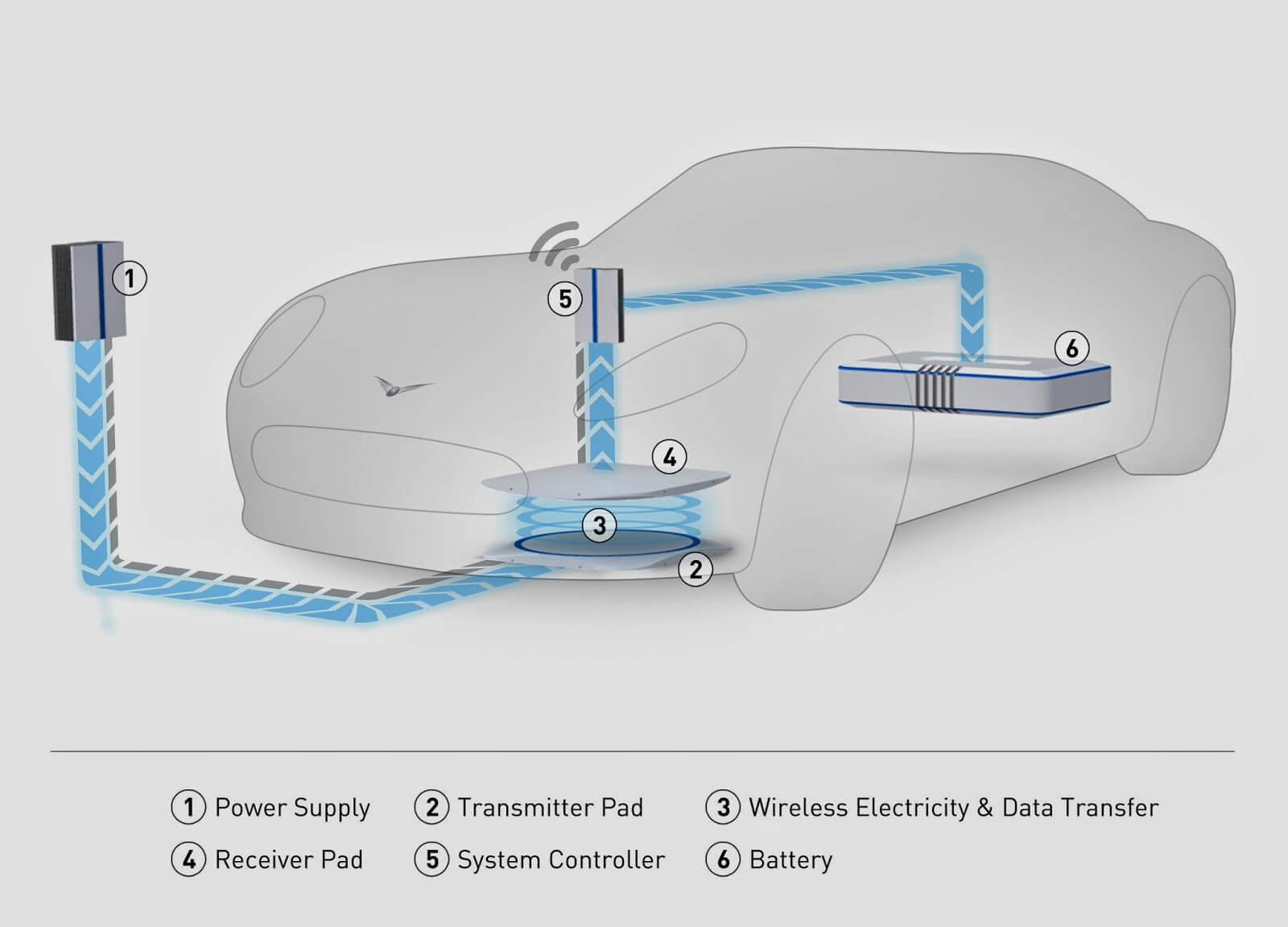 Electric_Vehicle_Charging_System