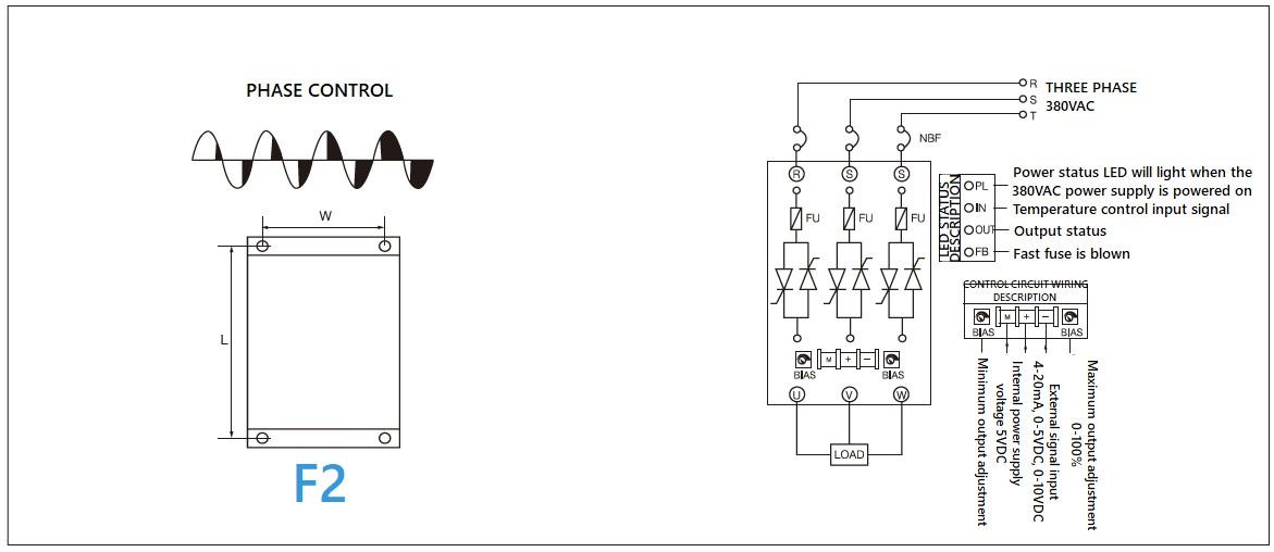 MGR-SCRLA-H-2_Huimu_diagram