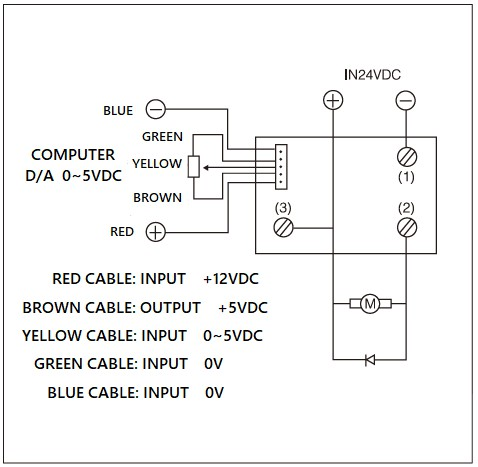 Dimension and circuit diagram - MGR DTS V (E) series