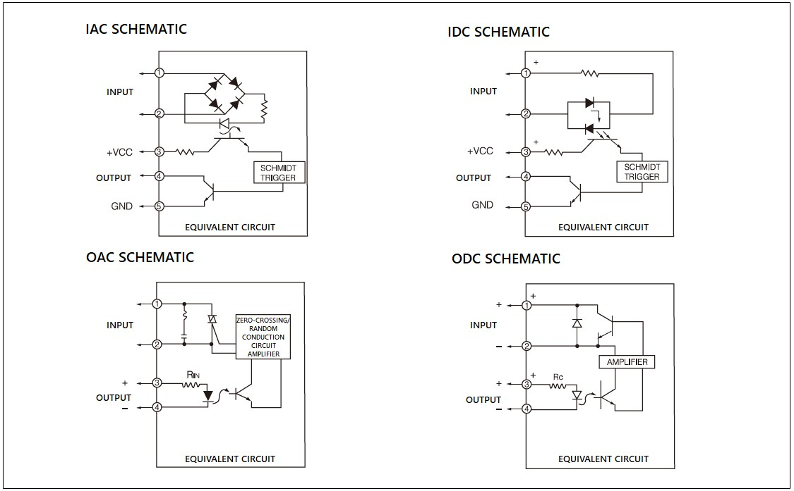 Circuit diagram wiring diagram - IAC, IDC, OAC, ODC series I/O module
