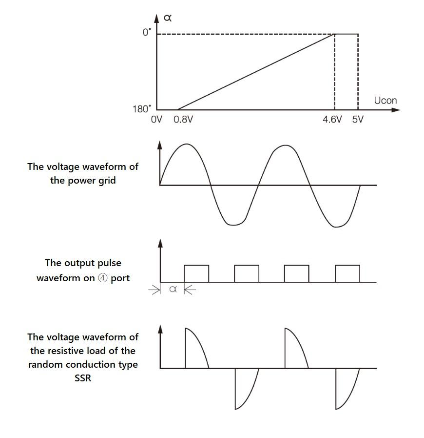 SSR-JK Series, I/O waveform