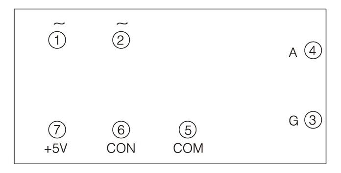SCR-JKK, TRIAC-JKK Series, Ports