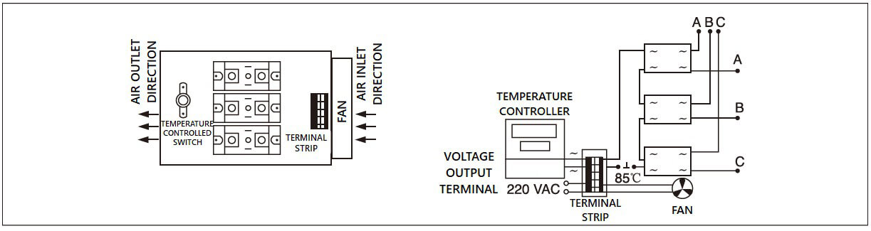 Industrial AC to AC solid state relay dimensions, industrial AC to AC solid state relay circuit diagram and industrial three phase solid state relay wiring diagram of the MGRAH3(3) series industrial three phase AC to AC solid state relay