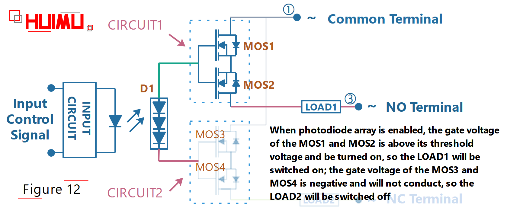 photodiode-array SPDT solid state relay circuit diagram, when the switch is turned on at AC power supply; how does a single pole double throw switch work, how to wire a single pole double throw switch, single pole double throw contactor, single pole double throw relay diagram, spdt solid state relay. More detail via www.@huimultd.com