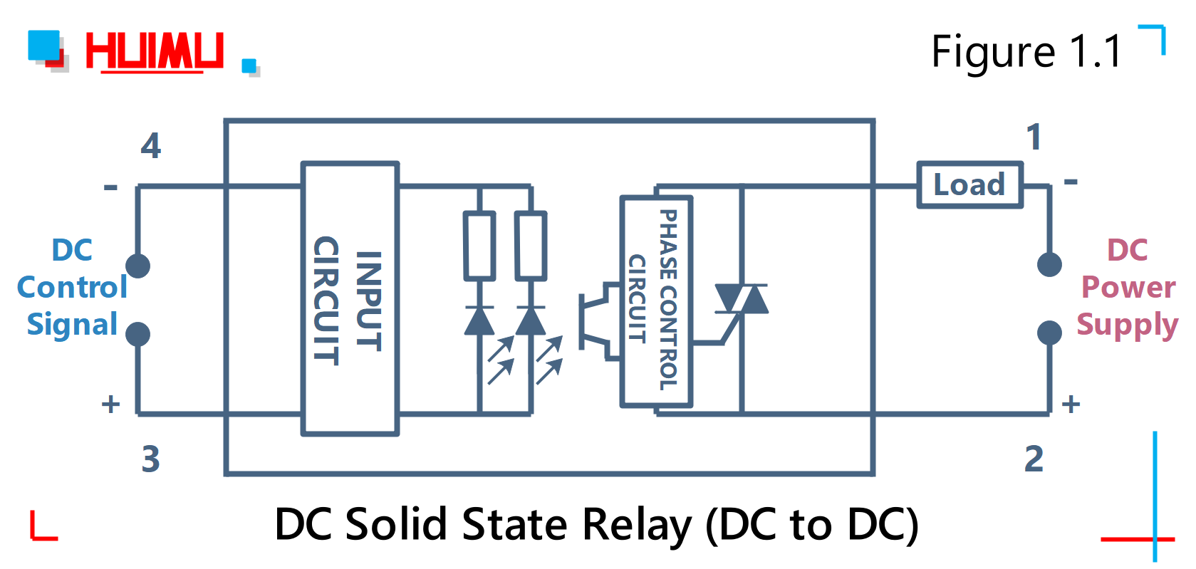 DC solid state relay (DC to DC) wiring diagram and circuit diagram