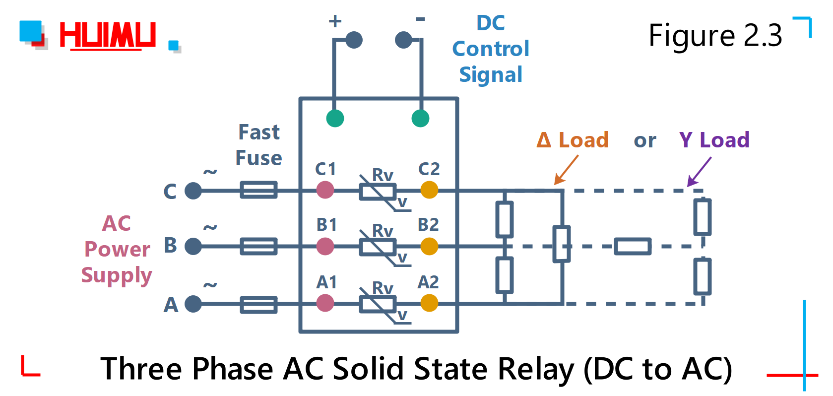 three phase AC solid state relay (DC to AC) wiring diagram and circuit diagram