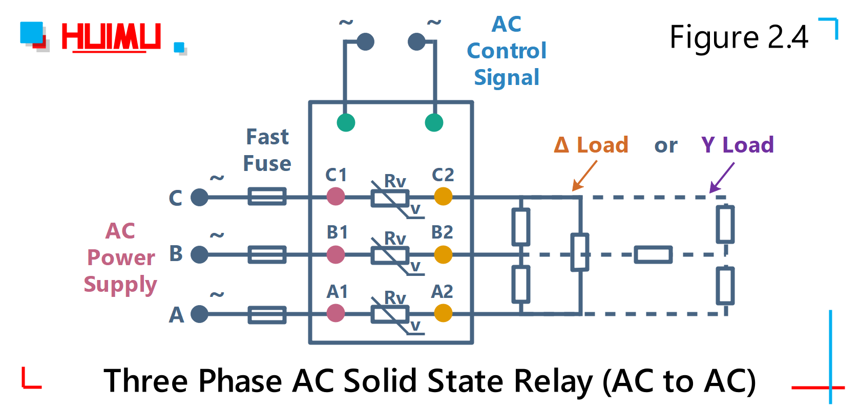 three phase AC solid state relay (AC to AC) wiring diagram and circuit diagram
