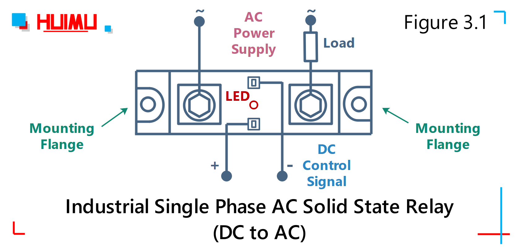 industrial three phase AC solid state relay (DC to AC) wiring diagram and circuit diagram Type 1