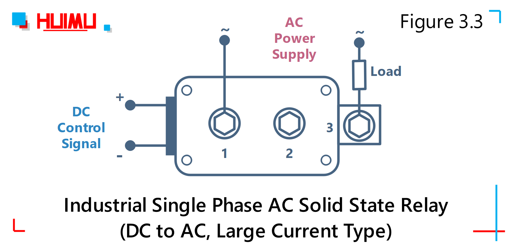 industrial three phase AC solid state relay (DC to AC) wiring diagram and circuit diagram Type 3