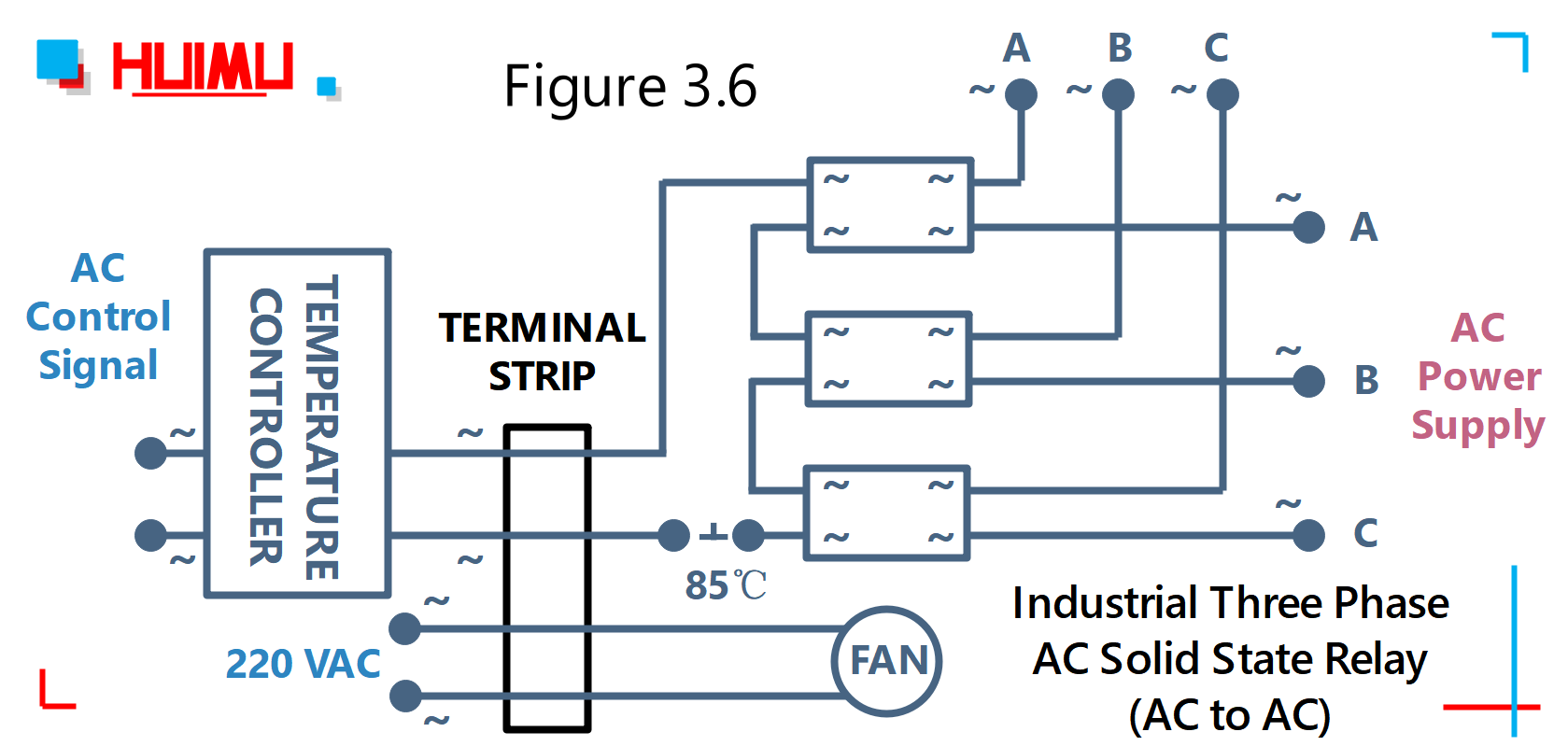 industrial three phase AC solid state relay (DC to AC) wiring diagram and circuit diagram Type 6