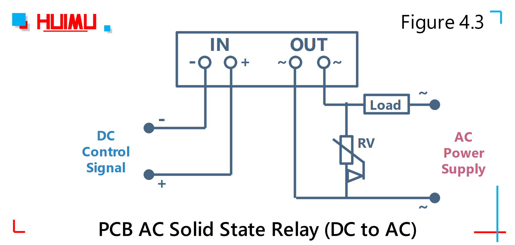 wiring diagram and circuit diagram of mgr mager pcb ac solid state relay  (dc to