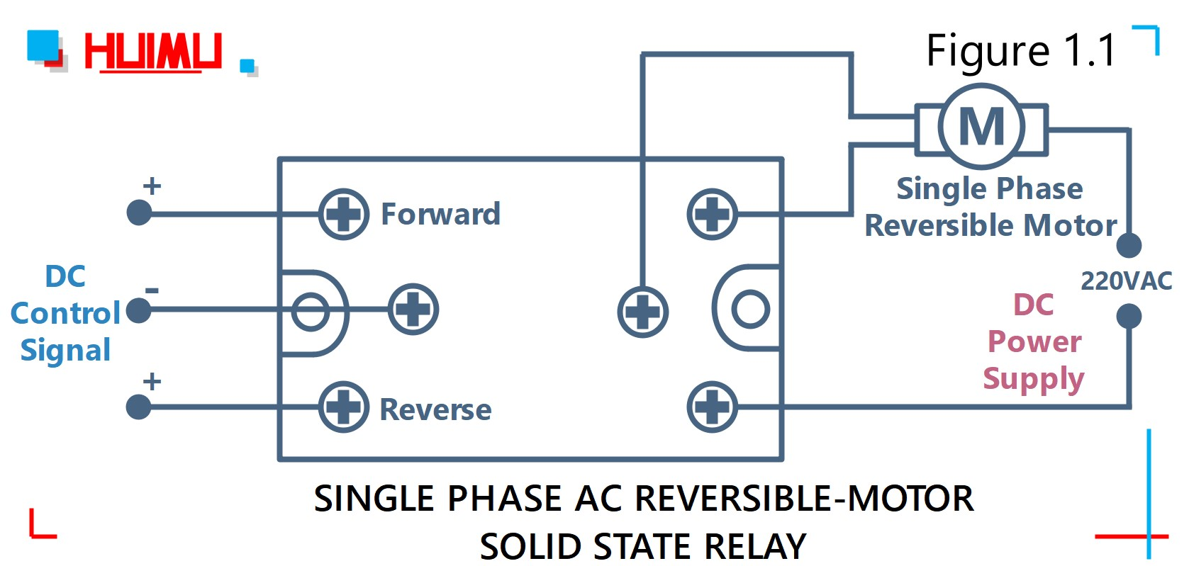 How to wire MGR mager single phase AC reversing-motor (forward-reverse) solid state relay? More detail via www.@huimultd.com