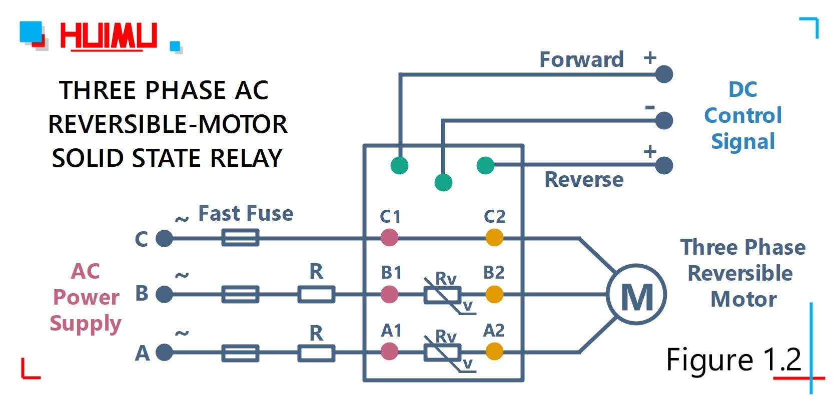 How to wire MGR mager three phase AC reversing-motor (forward-reverse) solid state relay? More detail via www.@huimultd.com