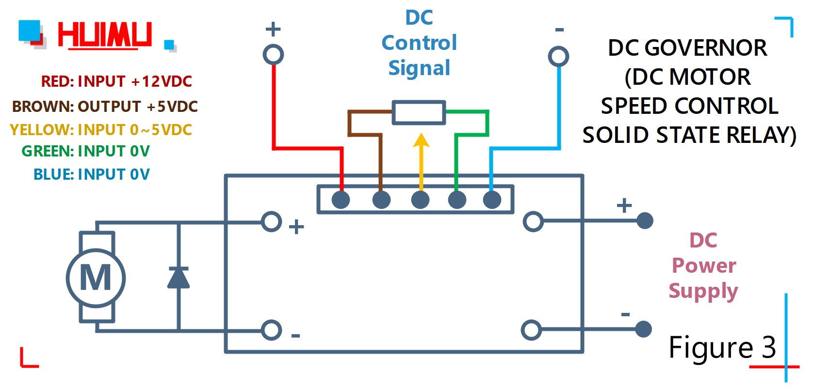 How to wire MGR mager DC electric motor speed control solid state relay? More detail via www.@huimultd.com