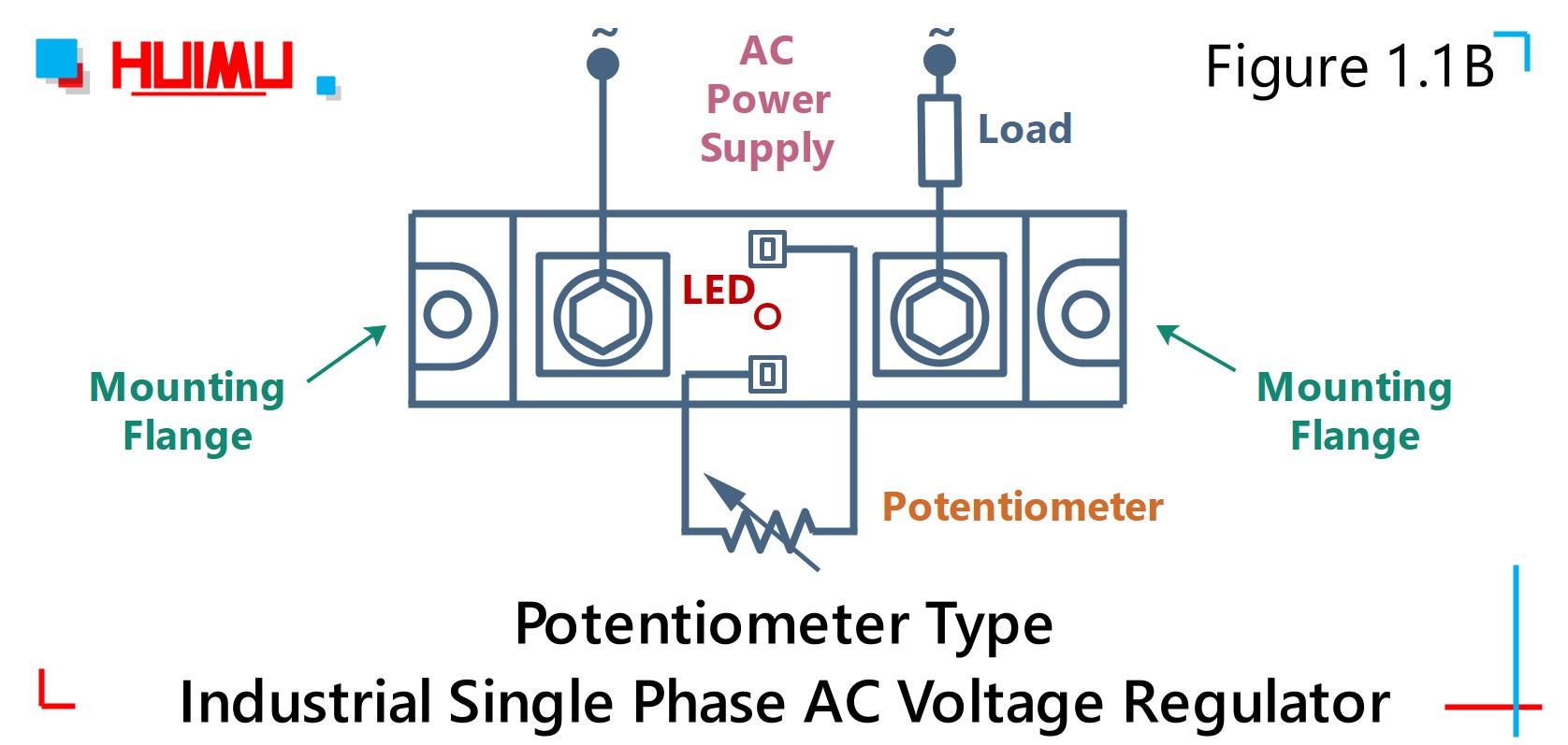 Wiring diode bridge rectifier and power thyristor module - MGR mager on
