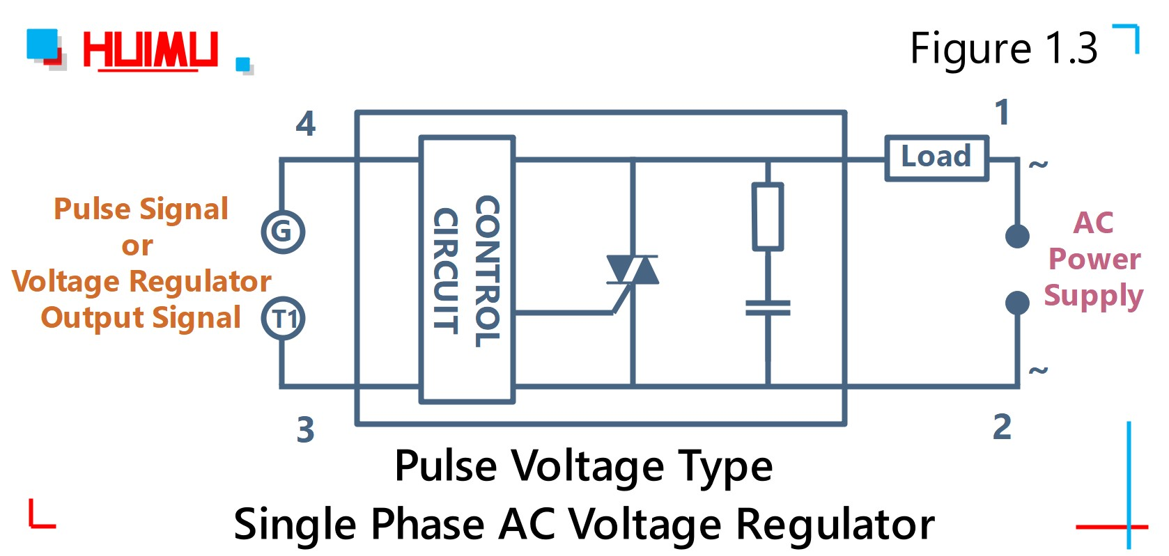 How to wire MGR mager MGR-25DV digital signal type single phase AC voltage regulator? More detail via www.@huimultd.com