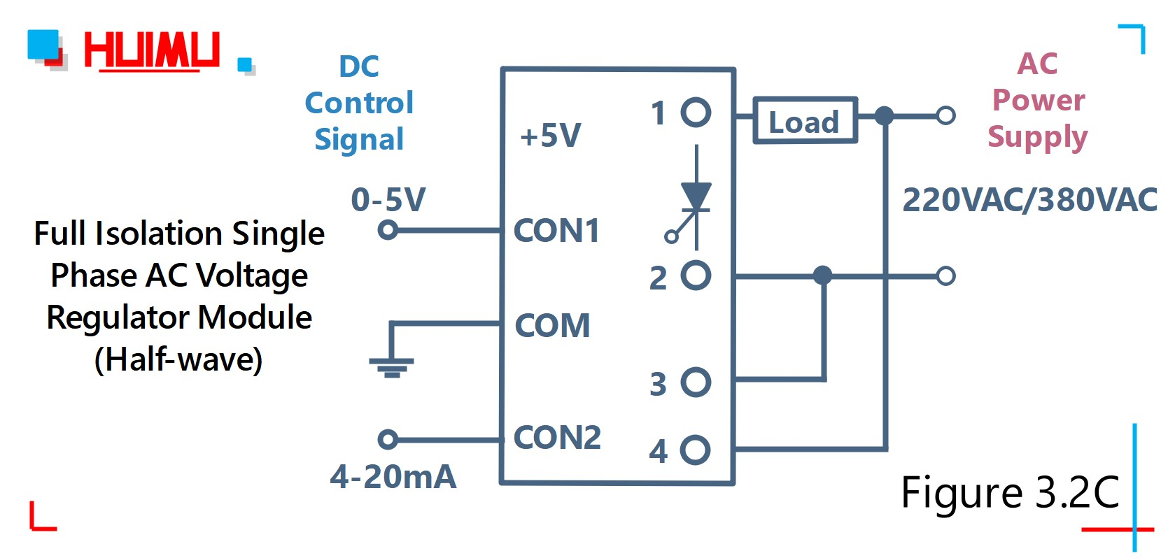 How to wire MGR mager MGR-DTY2240EG full isolation single phase AC voltage regulator? Half-wave type AC voltage regulator module circuit diagram, rated working voltage is 220VAC or 380VAC, output waveform is half wave. More detail via www.@huimultd.com