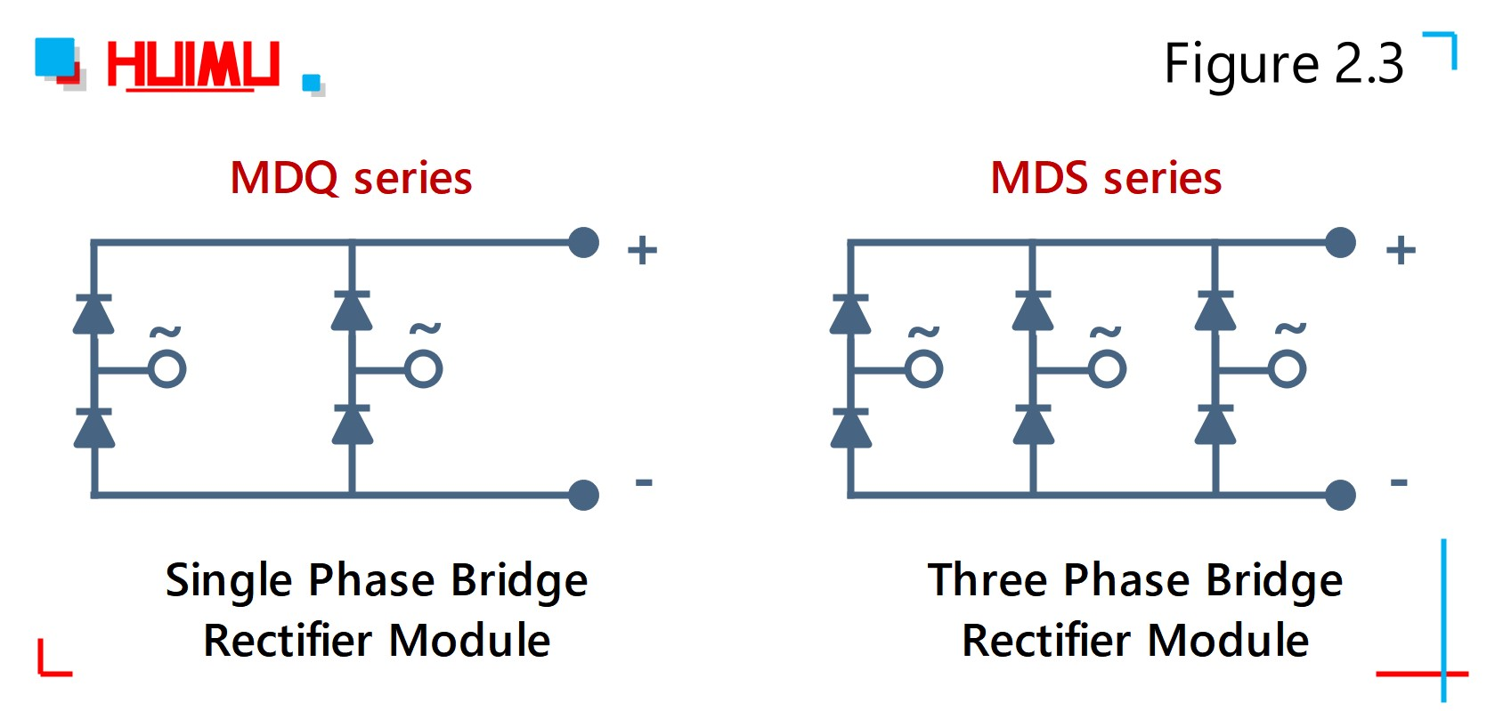Circuit of single phase / three phase bridge rectification module