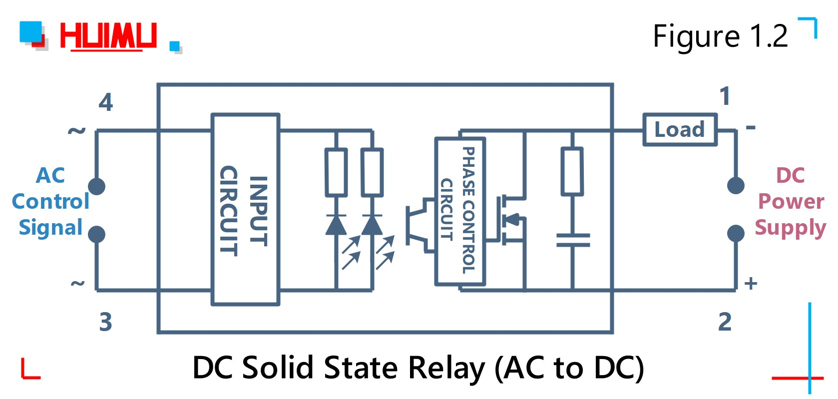 DC solid state relay (AC to DC) wiring diagram and circuit diagram