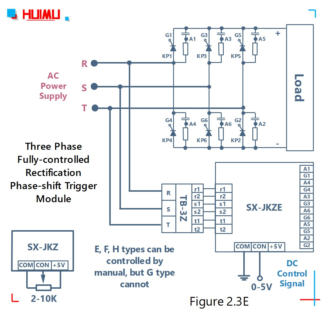 How to wire MGR mager three phase fully-controlled rectification phase-shift trigger module (SX-JKZ) (static dv/dt improved version)? More detail via www.@huimultd.com