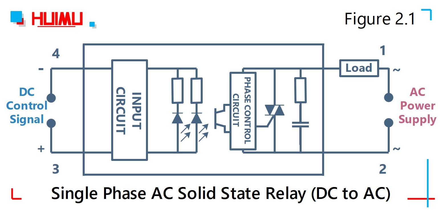 single phase AC solid state relay (DC to AC) wiring diagram and circuit diagram