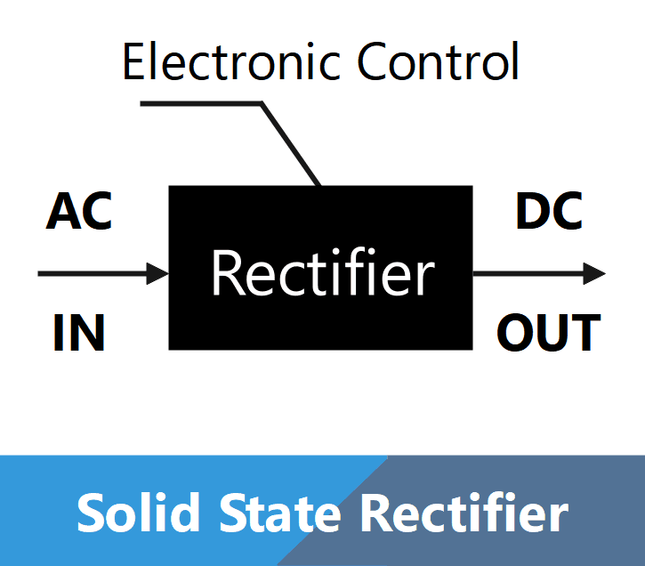 Solid State Rectifier Cover