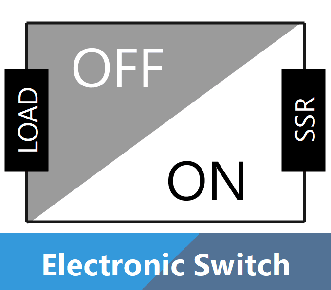 Electronic Switch Cover