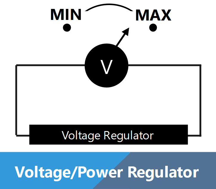 Voltage/Power Regulator Cover