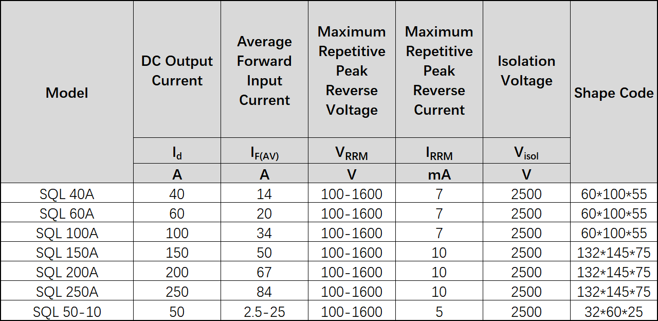 KBPC, SQL Series (Three Phase) Solid State Rectifier
