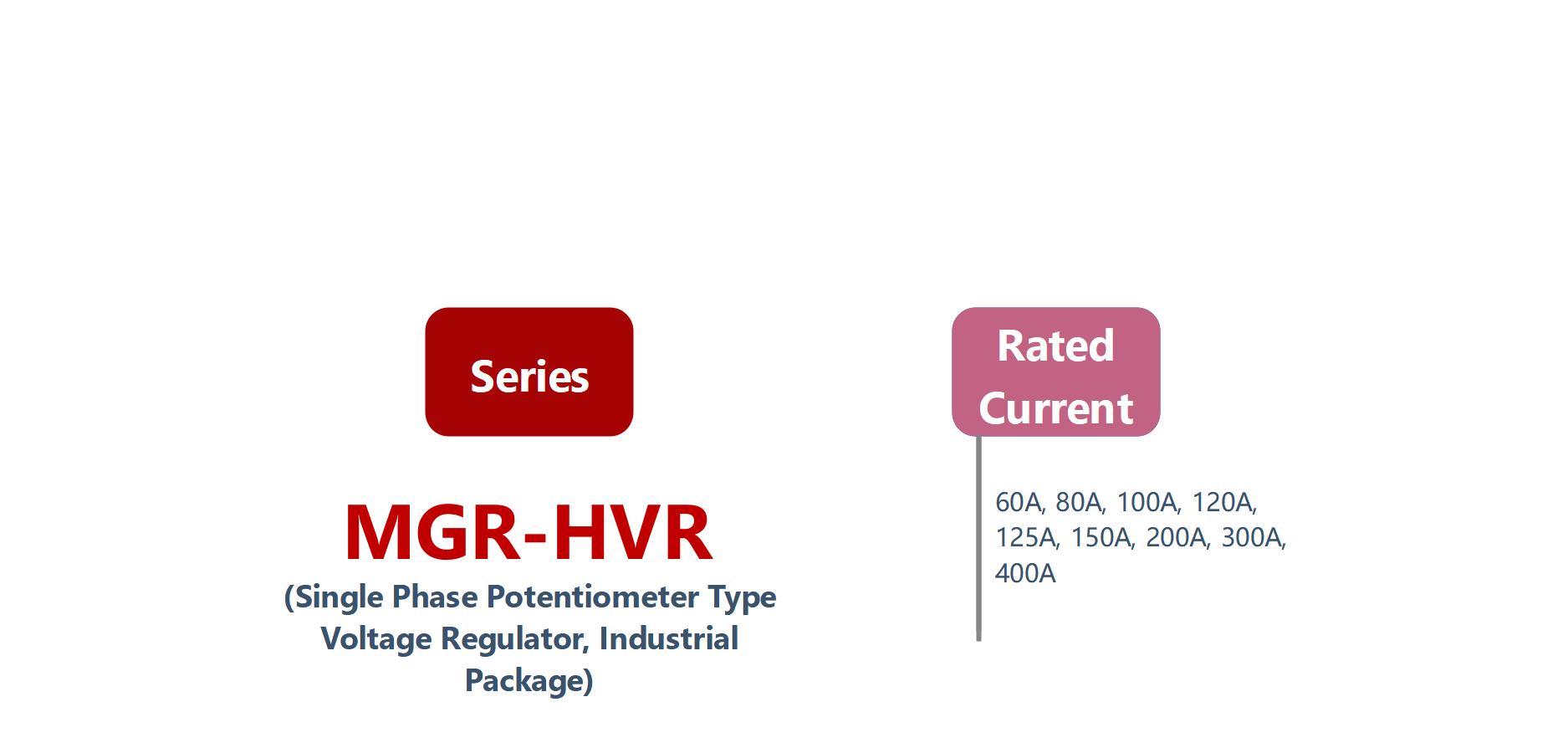 How to order MGR-HVR Series Voltage Power Regulator