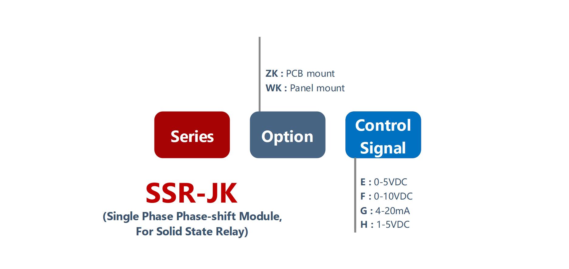 How to order SSR-JK Series Voltage Power Regulator