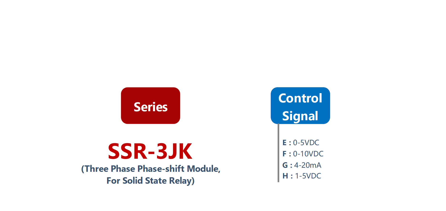 How to order SSR-3JK Series Voltage Power Regulator