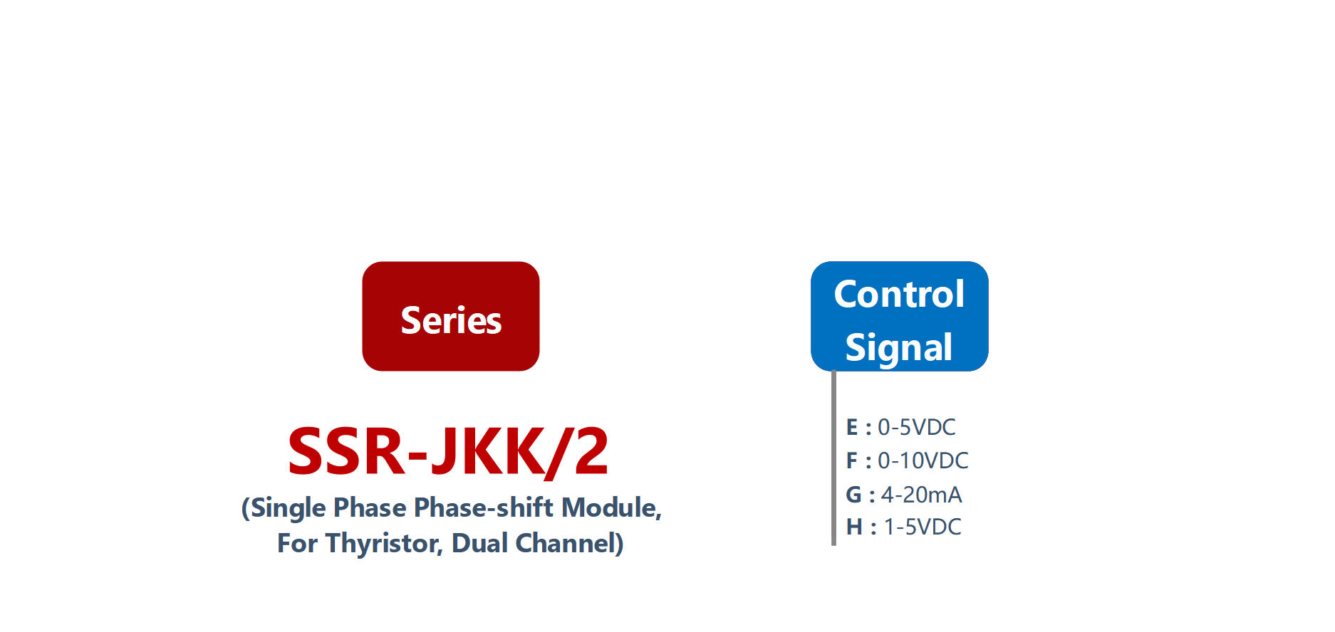 How to order SCR-JKK/2 Series Voltage Power Regulator