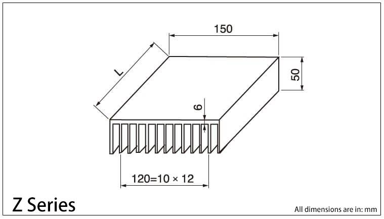 Z 시리즈 방열판 도표