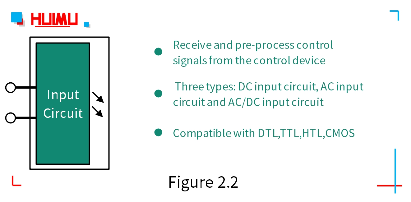 The Input Circuit of the solid state relay provides a loop for the input control signal, making the control signal as a trigger source for the solid state relay.