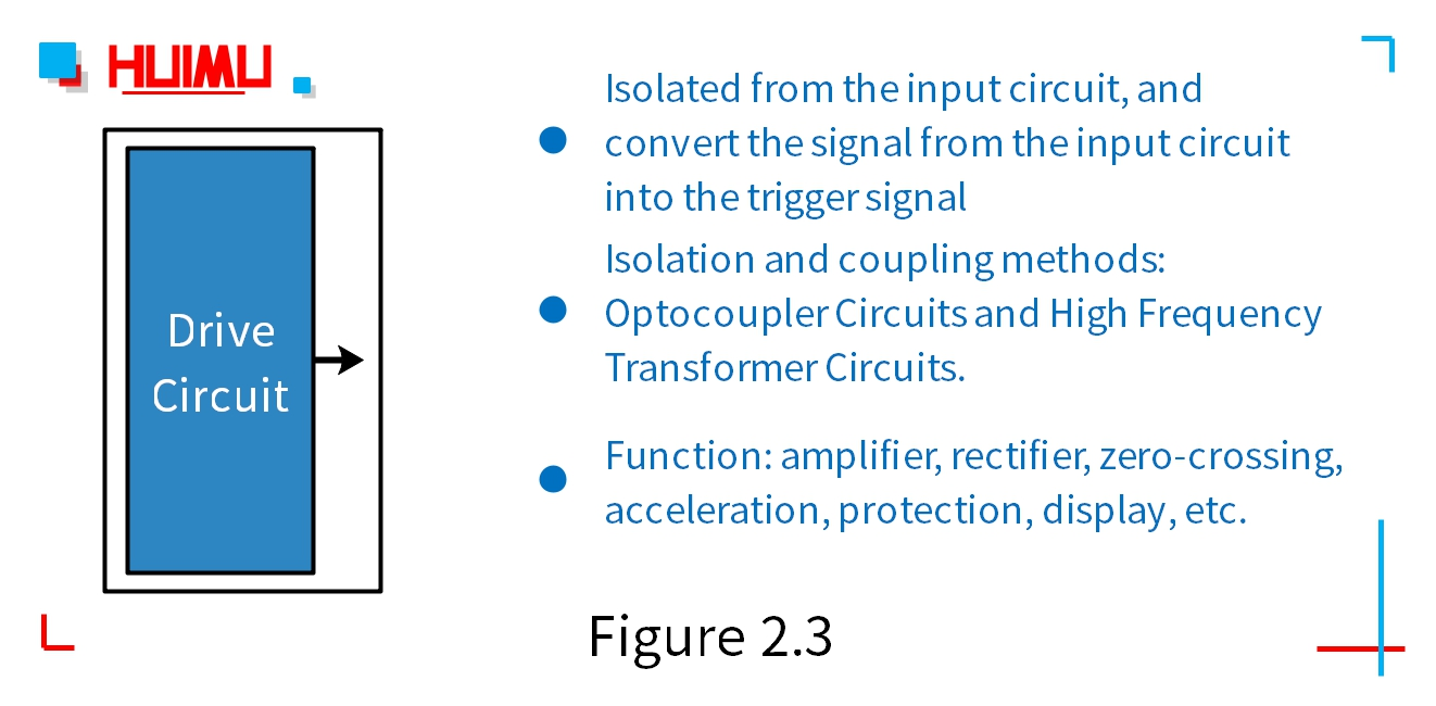 The driving circuit of solid state relay includes three parts: Isolation Coupling Circuit, Function Circuit and Trigger Circuit.